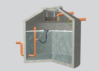 Regenwasserrückhaltung Retention Beton-Zisterne Aquaroc Hydrophant