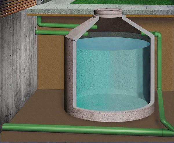 Regenwassernutzung Beton-Zisterne Aquaroc Hydrophant