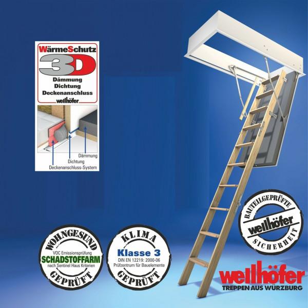 Wellhöfer Bodentreppe Dachbodentreppe GutHolz 140 x 60 cm mit 3D-Wärmeschutz