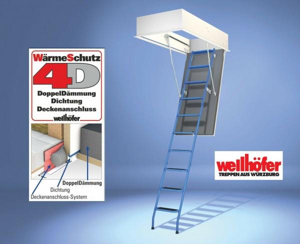 Wellhöfer Bodentreppe Dachbodentreppe Stahlblau 140 x 60 cm 4D Wärmeschutz