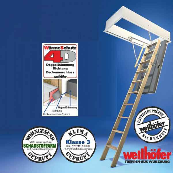 Wellhöfer Bodentreppe Dachbodentreppe GutHolz 140 x 60 cm mit 4D-Wärmeschutz